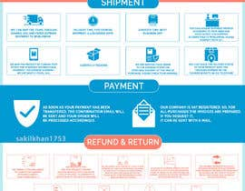 #8 for Design for After Sales Services Brochure by sakilkhan1753