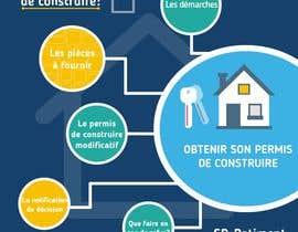nº 6 pour Créer une infographie sur l'obtention du permis de construire par shaondesigner