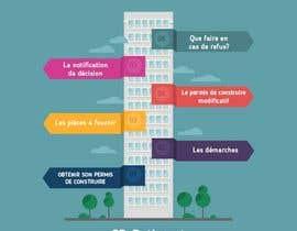 nº 7 pour Créer une infographie sur l'obtention du permis de construire par shaondesigner