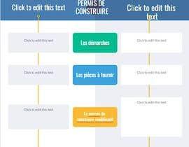 nº 5 pour Créer une infographie sur l'obtention du permis de construire par shubupadhyay1