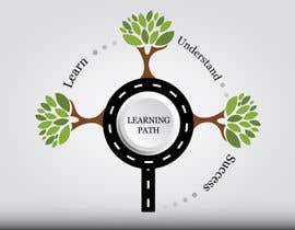 #37 for Design a Logo for Learning Path af kumar896