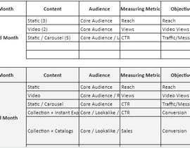 Nro 7 kilpailuun Digital Marketing and SEO Guideline for Ecommerce Site käyttäjältä dhsorkar91