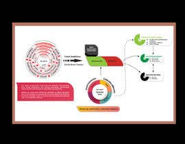 #16 untuk Diagram of Trauma and Resilience oleh mtagori1