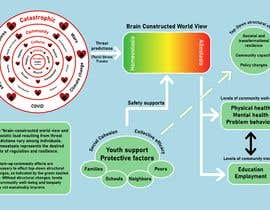 #9 for Diagram of Trauma and Resilience by C4rl05M3d