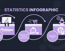 #51 untuk Infographic / Landing Page Statistics Section - Graphic Design/Web Design - Expanse Services - Software Development Company oleh UdhayasuriyanS