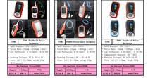 Supplier Sourcing Inscrição do Concurso Nº2 para URGENT! Find me a Supplier for bluetooth medical devices