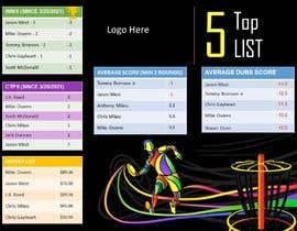 Nro 28 kilpailuun Top 5 list formatting/layout (graphic for social media) käyttäjältä iwork93