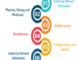 #90 pentru Build me 9 instagram posts de către globalwebindia
