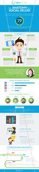 Konkurrenceindlæg #                                                21                                              billede for                                                 Infographic about Social Selling Skills & Process: Flat Design