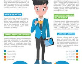#14 for Infographic about Social Selling Skills & Process: Flat Design by dondonhilvano