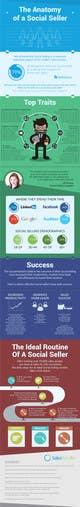 Konkurrenceindlæg #                                                20                                              billede for                                                 Infographic about Social Selling Skills & Process: Flat Design