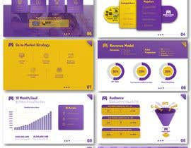 #43 for Designer to Produce Presentations, Charts, Graphs, Digital and Print Collateral by bagus21edi