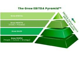 #7 untuk Enhance our Pyramid Graphic within Powerpoint oleh jeewa10