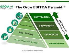 #15 untuk Enhance our Pyramid Graphic within Powerpoint oleh RahatMkhan