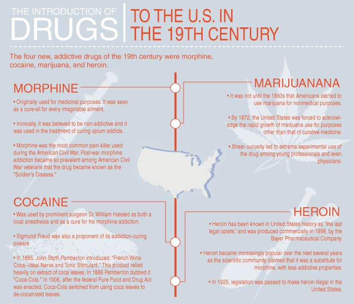 an introduction to the issue of drug abuse in the united states Drug abuse facts in the united states it will give you a better idea of the severity of the issue of drug abuse and will help re-emphasize the importance of.