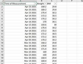Nro 126 kilpailuun Excel Document Editing käyttäjältä sinabh1994