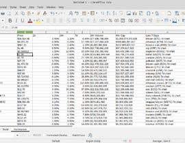 nº 3 pour Coingecko.com data convert to spreadsheet par akashischaudhari