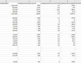 nº 9 pour Coingecko.com data convert to spreadsheet par TanmoySarkarDev