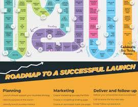 sukramchowdhury tarafından Roadmap to a Launch için no 12