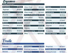 Nro 7 kilpailuun Template/schedule designe for personal coach käyttäjältä alphaprism
