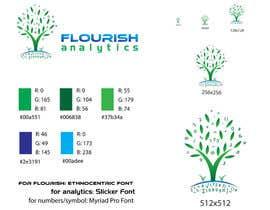 #201 para Design a Logo for company por manthanpednekar