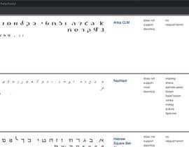 Nro 5 kilpailuun Go and  Find the 2 Hebrew fonts ttf file format file or where it can be bought käyttäjältä muraleevarsha29