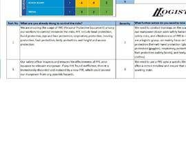 #3 for URGENT Create Risk Assessment for Delivery Drivers - 24 HOUR DEADLINE by mehmoodfaisal61