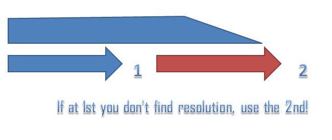 Konkurrenceindlæg #                                        8                                      for                                         Helpdesk Escalation Campaign