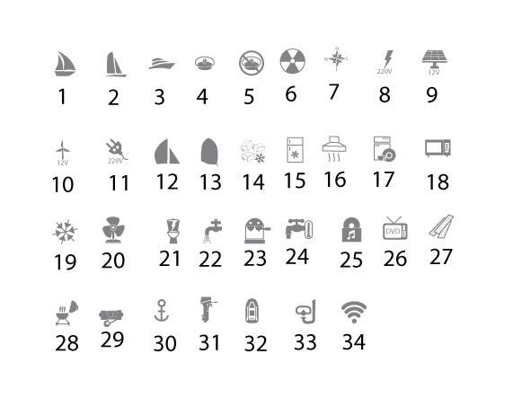 Proposition n°                                        4                                      du concours                                         Pictograms for a Boat Booking Website