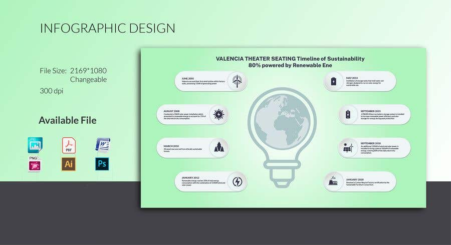 Proposition n°                                        21                                      du concours                                         Info graphic required for  Green Factory timline