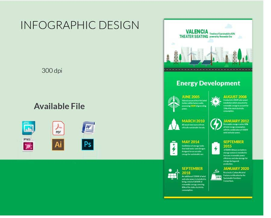 Proposition n°                                        27                                      du concours                                         Info graphic required for  Green Factory timline