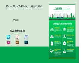 nº 27 pour Info graphic required for  Green Factory timline par MDJillur
