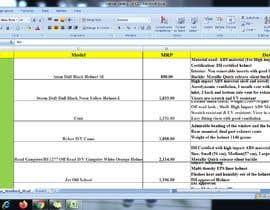 Nro 21 kilpailuun To create a database of all helmets companies selling in india  plans käyttäjältä veens453