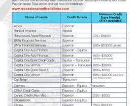 #21 untuk Build me a Secret Lenders List oleh asprse