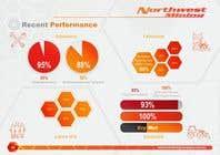 Graphic Design Inscrição do Concurso Nº66 para Company Overview Marketing Edit