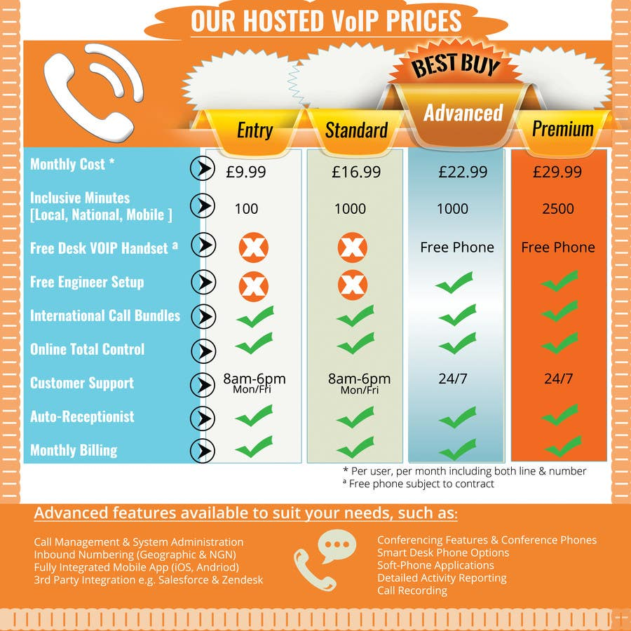Konkurrenceindlæg #                                        17                                      for                                         Design an pricing table & infographic showing differences between 4 VoIP Phone pricing packages and available features.