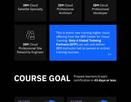 #229 para Present why a student would register for IBM Center for Cloud Training Instructor Led Certification Prep Course por cbertti