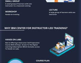 #116 para Present why a student would register for IBM Center for Cloud Training Instructor Led Certification Prep Course por arbya1757