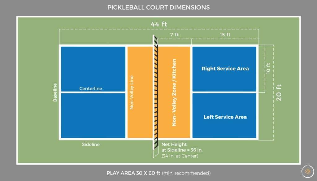 Kilpailutyö #                                        1                                      kilpailussa                                         Pickleball court indoor environment mock-up