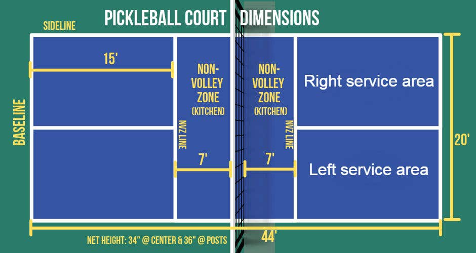 Kilpailutyö #                                        2                                      kilpailussa                                         Pickleball court indoor environment mock-up