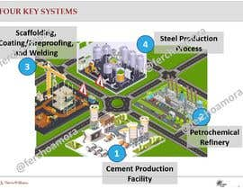 #12 untuk Inforgraphic with 4 Key Systems oleh ferchoamora