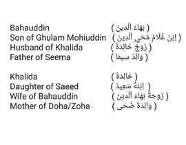 #61 for Translate From English to Arabic by raghdamustafa35