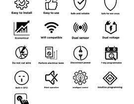 #22 for Build an Icon set af ahamedniloy16042