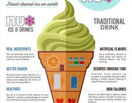 #44 untuk Modern Infographic Poster Design For Ice Cream & Drink shop oleh vincentiusadi28
