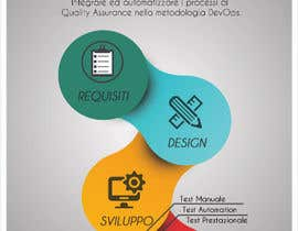 #4 untuk Design an eye-catchy single page flyer regarding software development topics. oleh boris03borisov07
