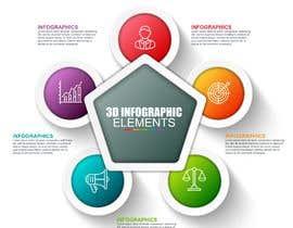 #18 untuk Make infographic oleh Lalantika