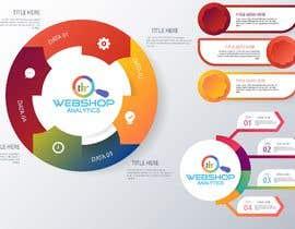 #17 untuk Make infographic oleh rdt5522
