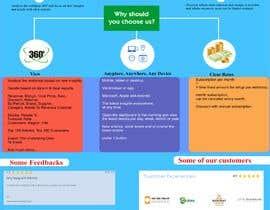 #14 untuk Make infographic oleh Blueprintz