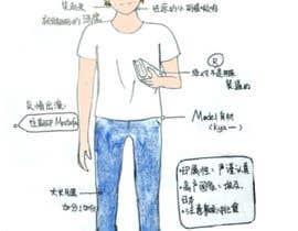nº 40 pour Modify a drawn picture par rashiverma2525