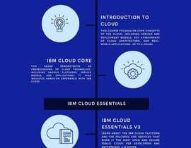 #15 para Infographic highlighting the target persona and value proposition of IBM Cloud Associate Advocate por FitriaMukharami8